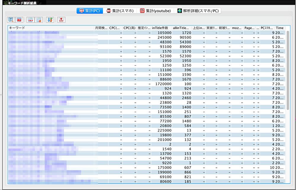 カズリリィ式ブログのキーワード選定方法を公開 COMPASSを使う
